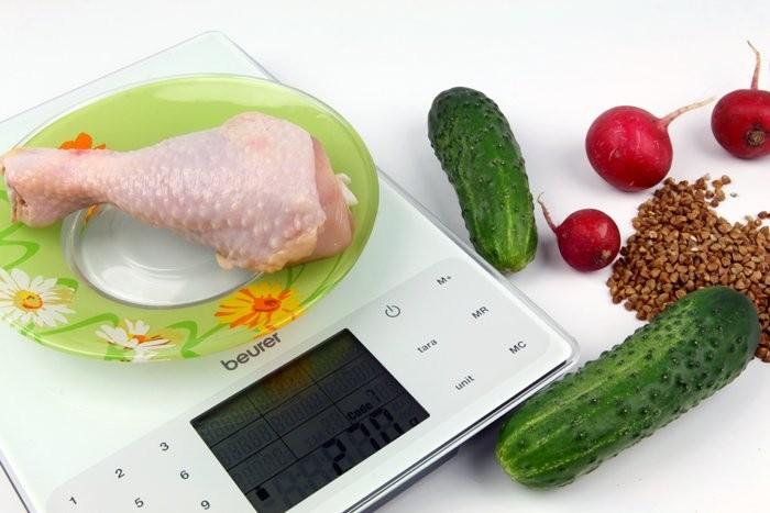диеты подсчет калорий