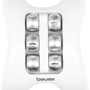 Почему стоит купить массажер Beurer FM16 для ног