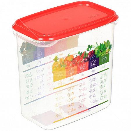Набор контейнеров «Линия жизни»